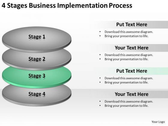 4 Stages Business Implementation Process Plan PowerPoint Templates ...