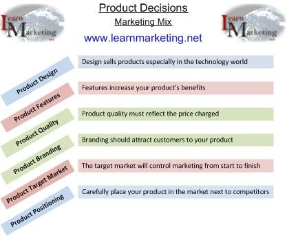 Marketing Mix (4 P's) : Product Strategies