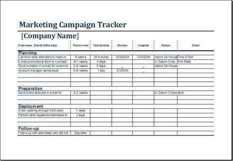 Marketing Campaign Tracker Template MS Excel | ...