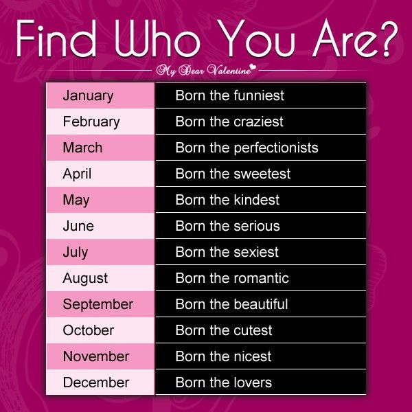 Birthday Month And PersonalityLove Speak