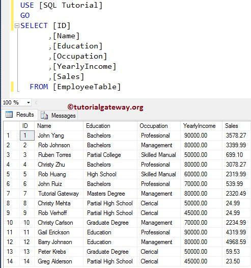FAST_FORWARD Cursor in SQL Server