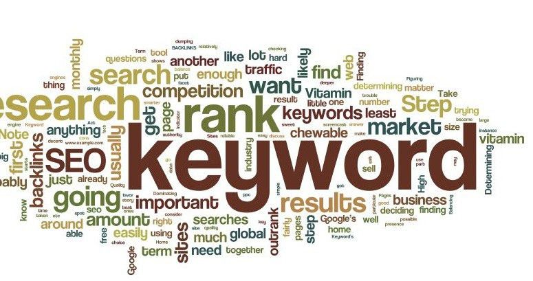 Ultimate Keyword research guide - A to Z of keyword research ...