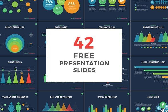 Presentation Templates for Powerpoint, Keynote and Google Slides