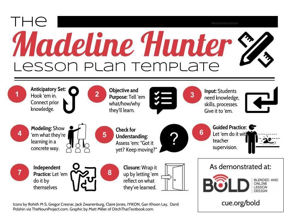 Madeline Hunter Lesson Plan Template | Useful Classroom Images ...