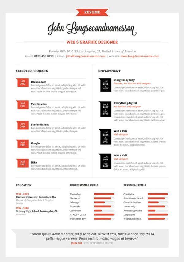 40 Creative CV Resume Designs Inspiration 2014 | Web & Graphic ...