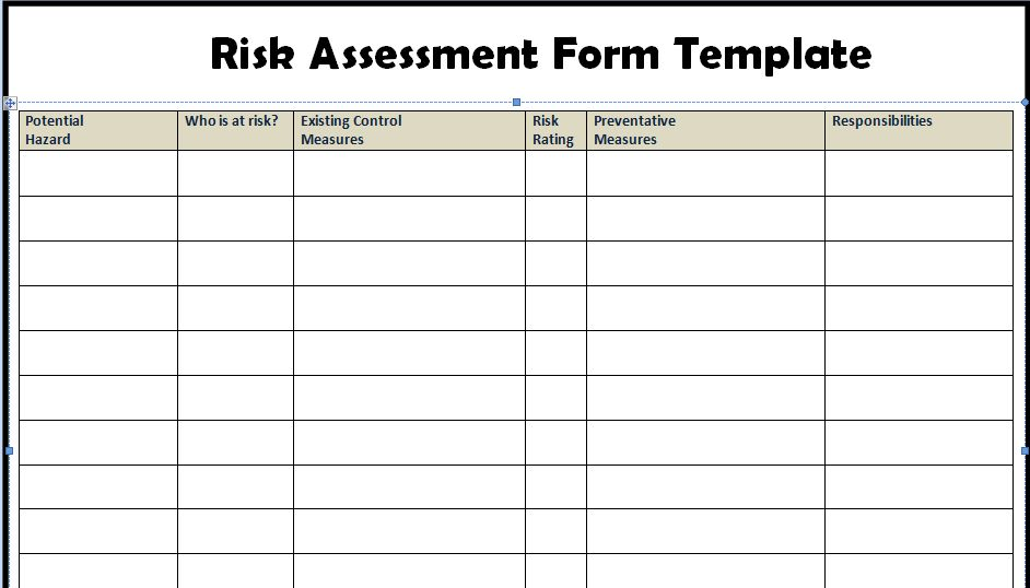 Risk Assessment Templates Example | Planning Business Strategies