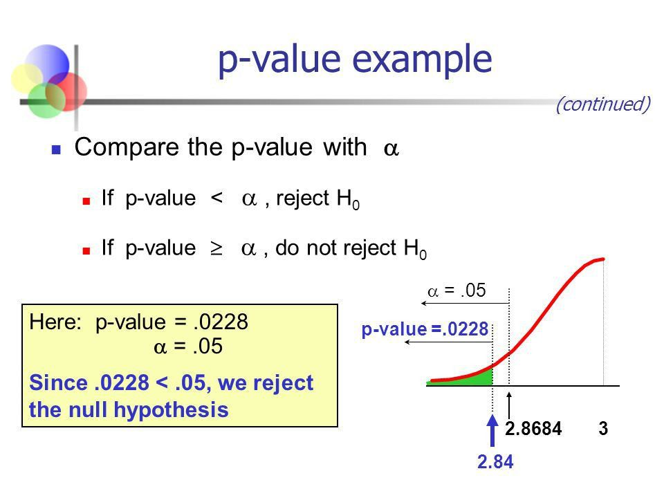 Confidence Intervals and Hypothesis Testing - II - ppt video ...