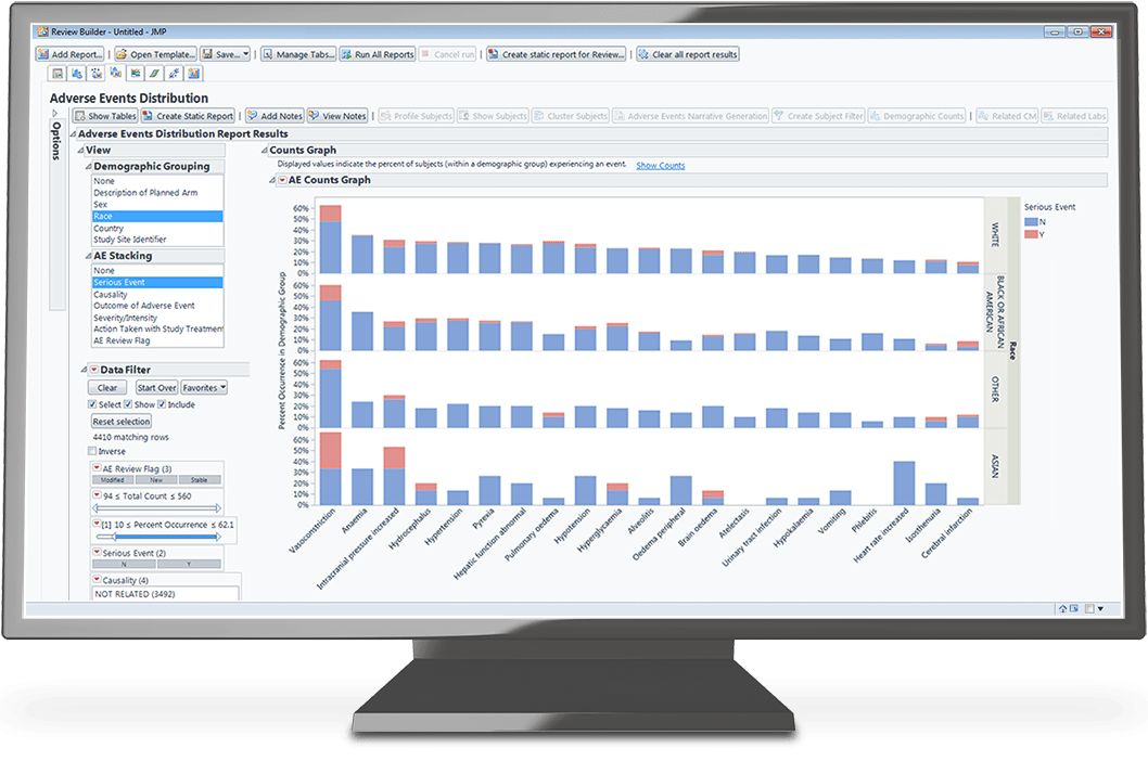 Clinical Data Analysis Software | JMP Clinical
