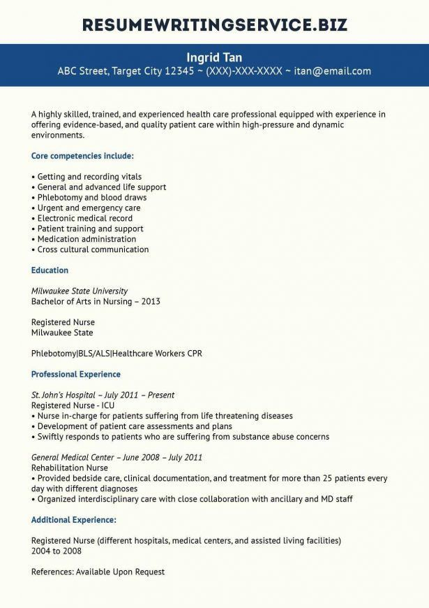 Resume : Summary For Medical Assistant Resume Lpi Kenosha Graduate ...