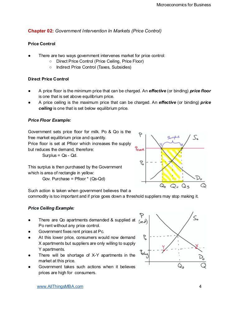 Microeconomics #02: Price Control