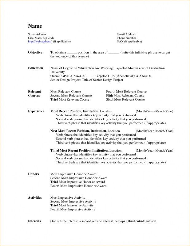 security forces resume template sample security guard resume - Security Forces Resume