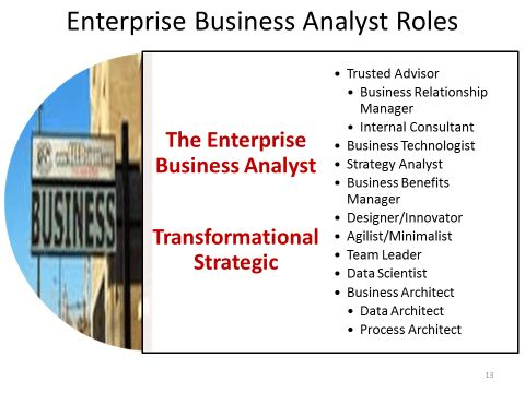 Business Analyst | 21st Century BA: You are the Decider!