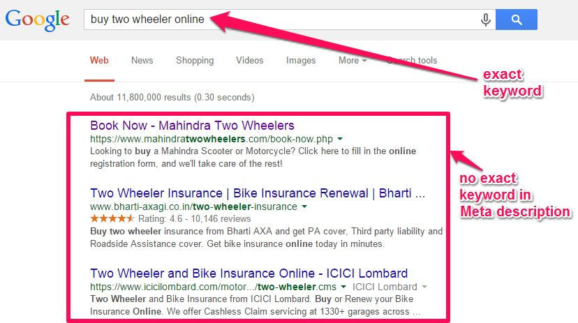 SEO Copywriting: How to Write Content For People and Optimize For ...