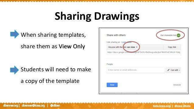 Googlicious Ways to use Google Drawing in the Classroom - Tots Arling…