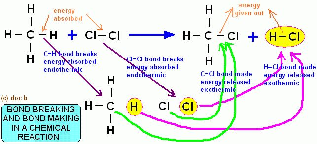 bond enthalpy/energy calculations for chemical reactions ...