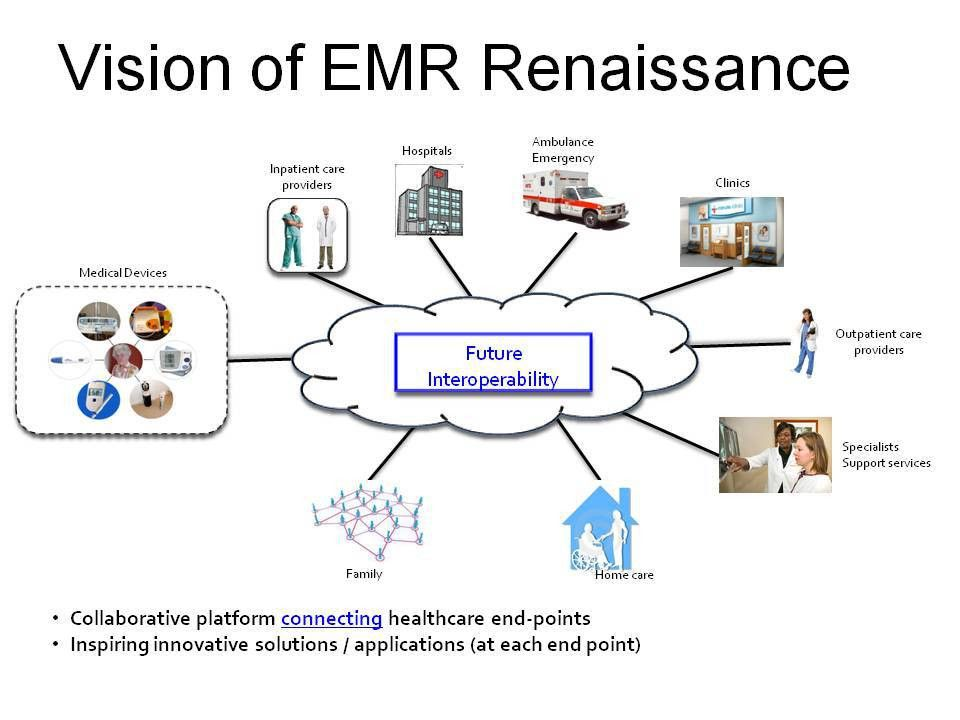 The Rise of EMR Innovators and Explorers - HIT Consultant