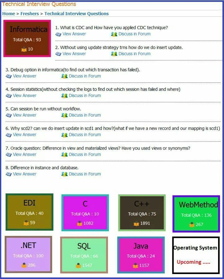 Best 25+ Frequently asked interview questions ideas on Pinterest ...