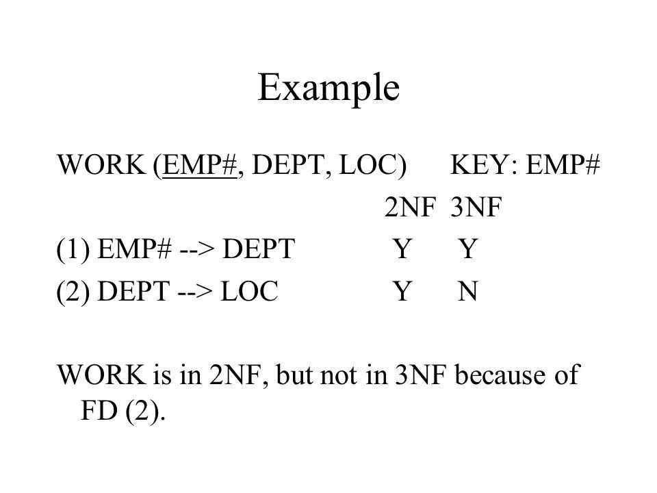 NORMALIZATION FIRST NORMAL FORM (1NF): A relation R is in 1NF if ...