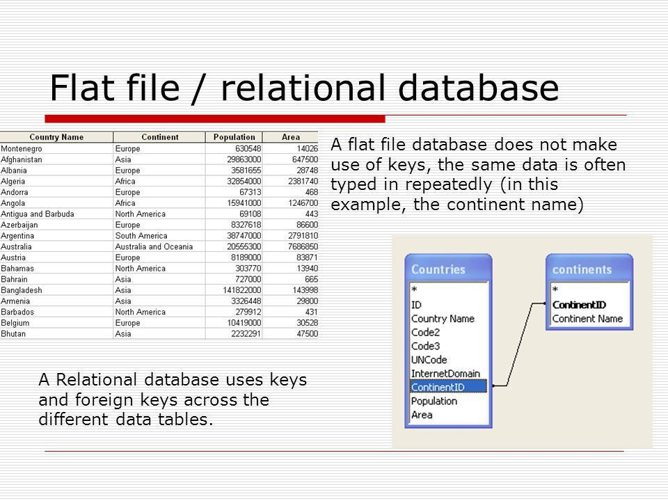 Databases and Speadsheets - ppt download