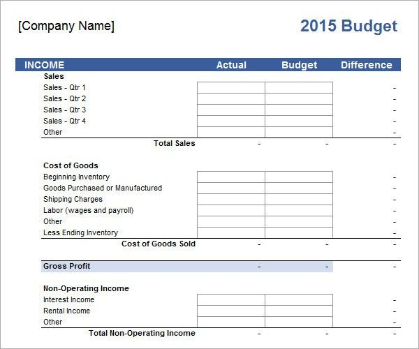 Business Budget Template. Pro Forma Business Budget Template | Pro ...