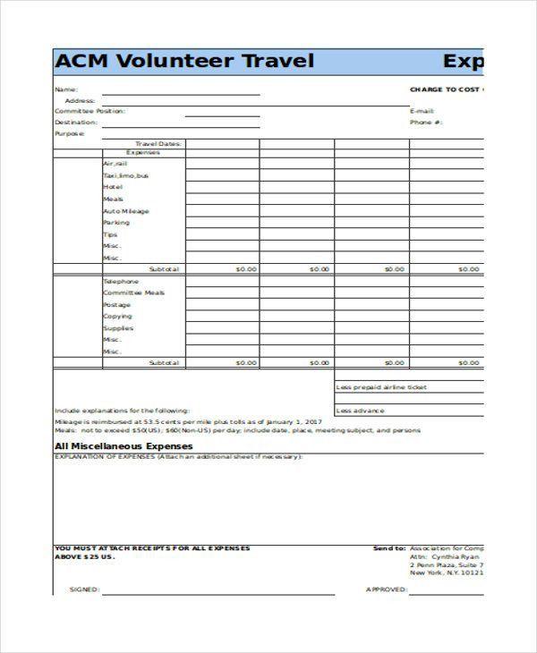 30 Free Expense Report Templates | Free & Premium Templates