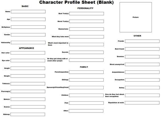 Anime Character Profile Template | Character Profile Sheet (Blank ...