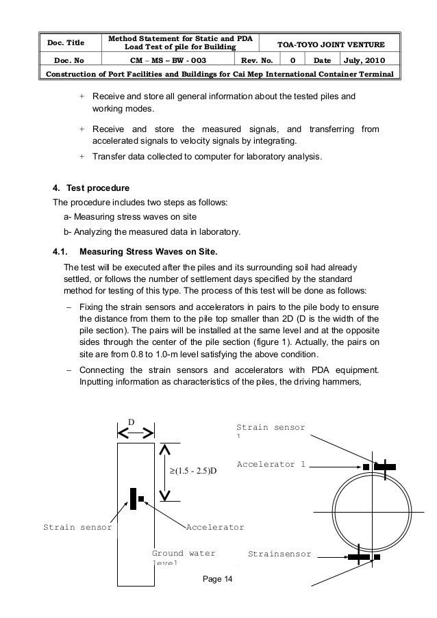 Static load test method statement cm - ms- bw - 003