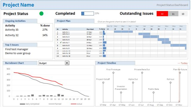 Excel Project & Portfolio Management Templates - Download Now ...