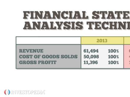 Financial Statement Analysis - Video   Investopedia