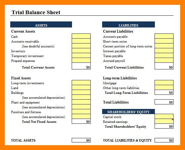 4+ blank balance sheet format | emt resume