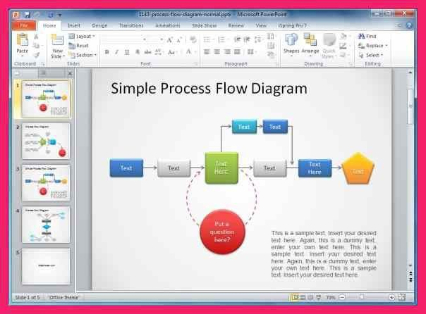 process flow chart template   bio letter format