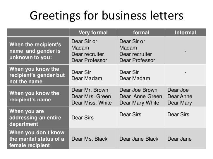How to write emails