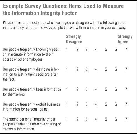 Market research questionnaire examples new product, work online ...