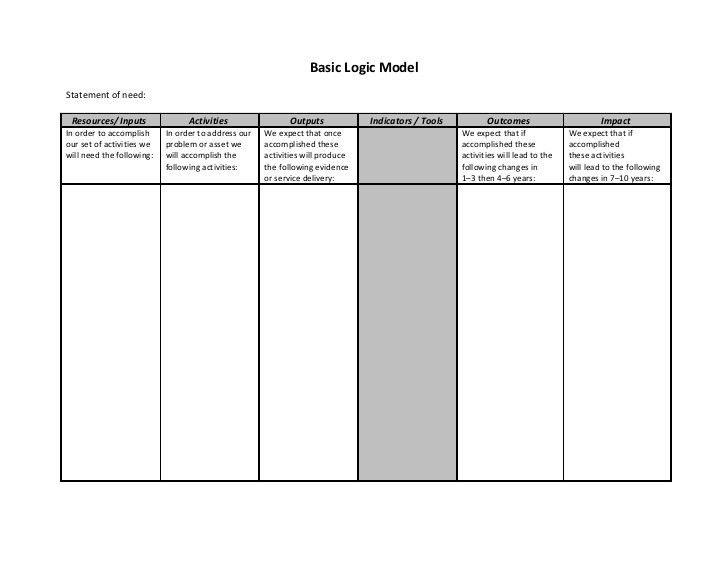 Logic Model Template - Resume Templates