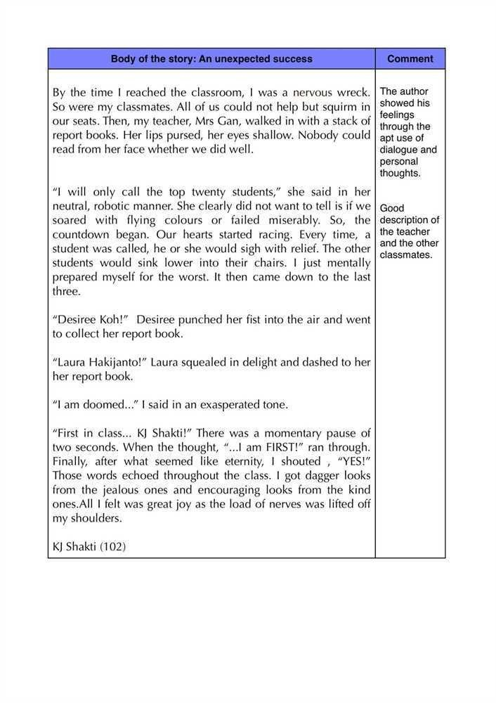 Examples Introductory Paragraphs Free Essays