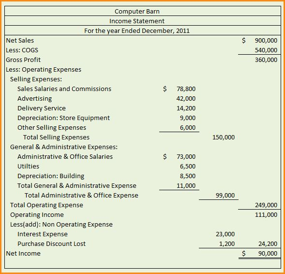 14+ multi step income statement example | Loan Application Form