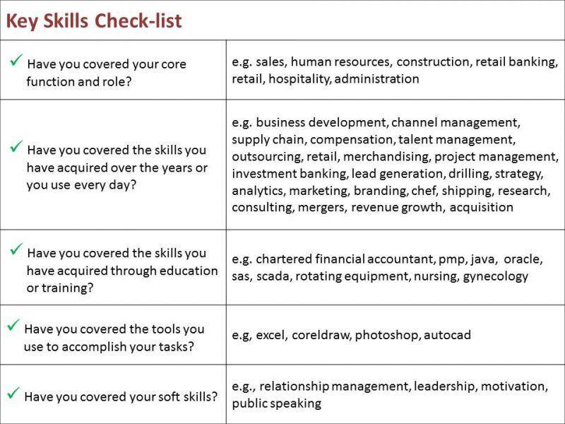 Best Resume Key Skills. skill resume format skills based resume ...