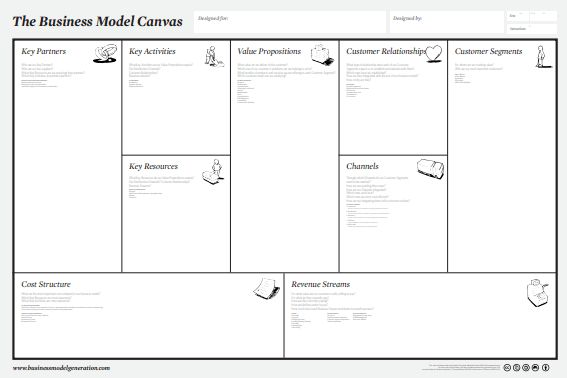 A Business Model Canvas template for Open Office and Powerpoint