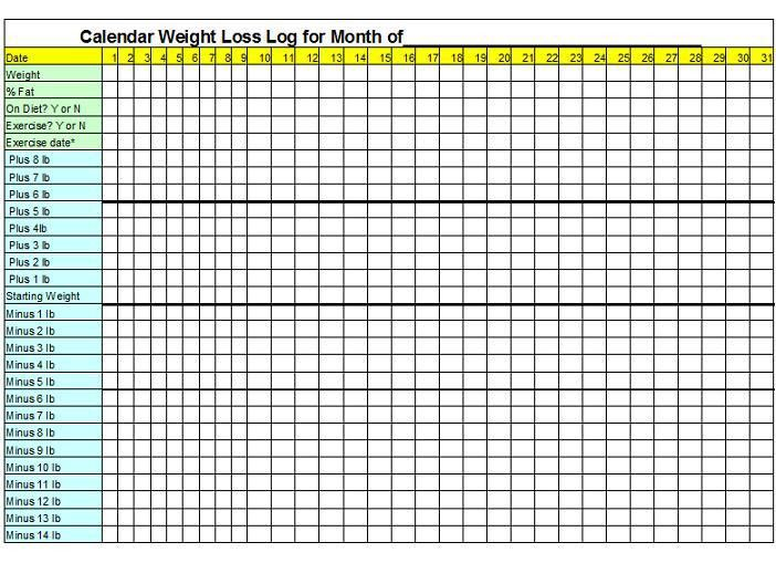 Kg To Lbs Chart Template. Inbody 520 Patient Report Templates ...