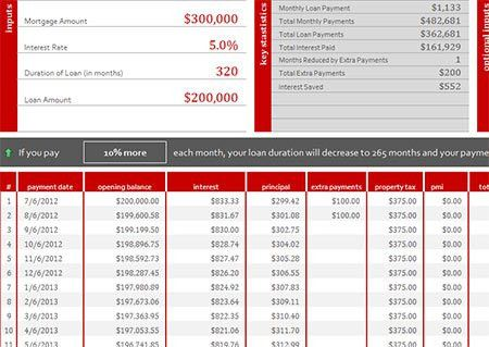 5 Free Mortgage Loan Excel Templates