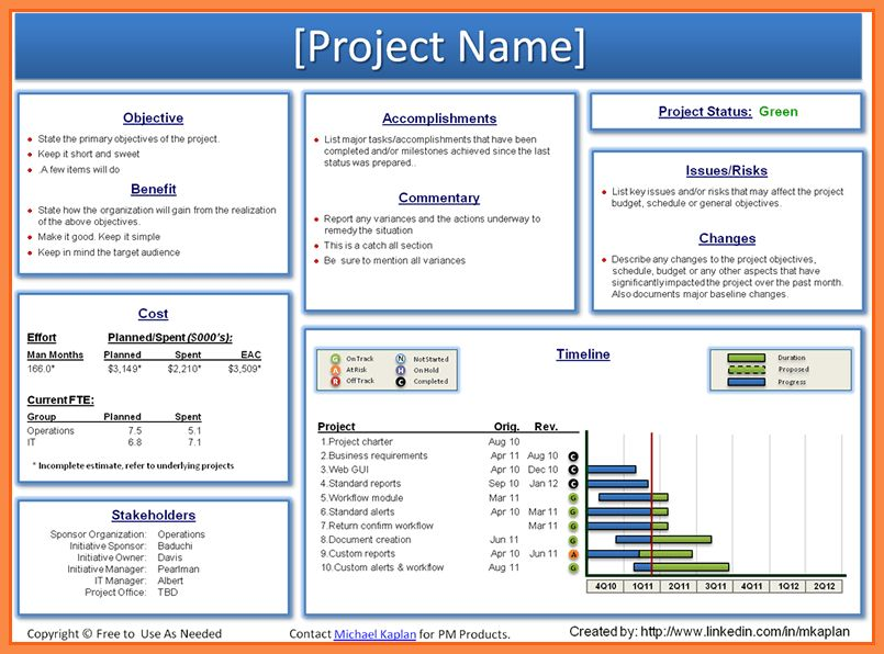 project update template | resume name