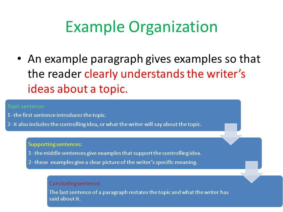 Example Paragraph Unit 3. Writers use examples to help readers ...