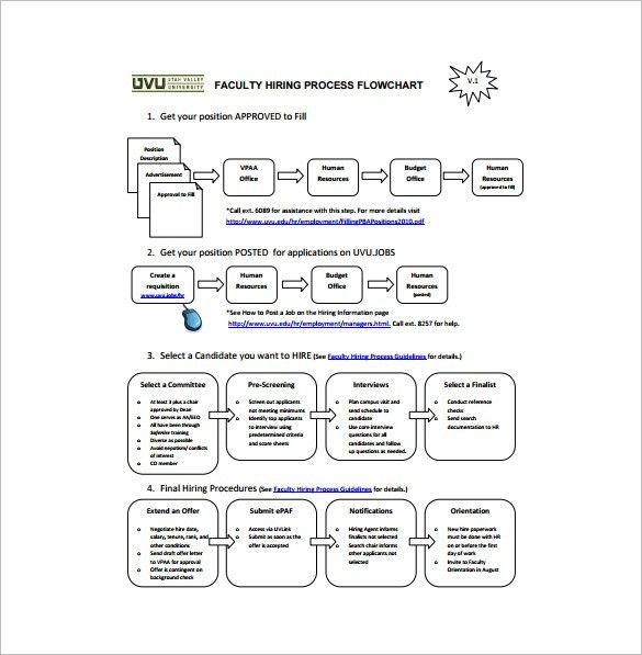 Process Flow Chart Template – 12+ Free Sample, Example, Format ...