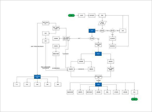 Flowchart Template Microsoft Word | Samples.csat.co