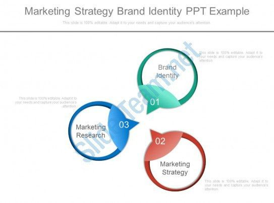Marketing Strategy Brand Identity Ppt Example | PowerPoint Slide ...