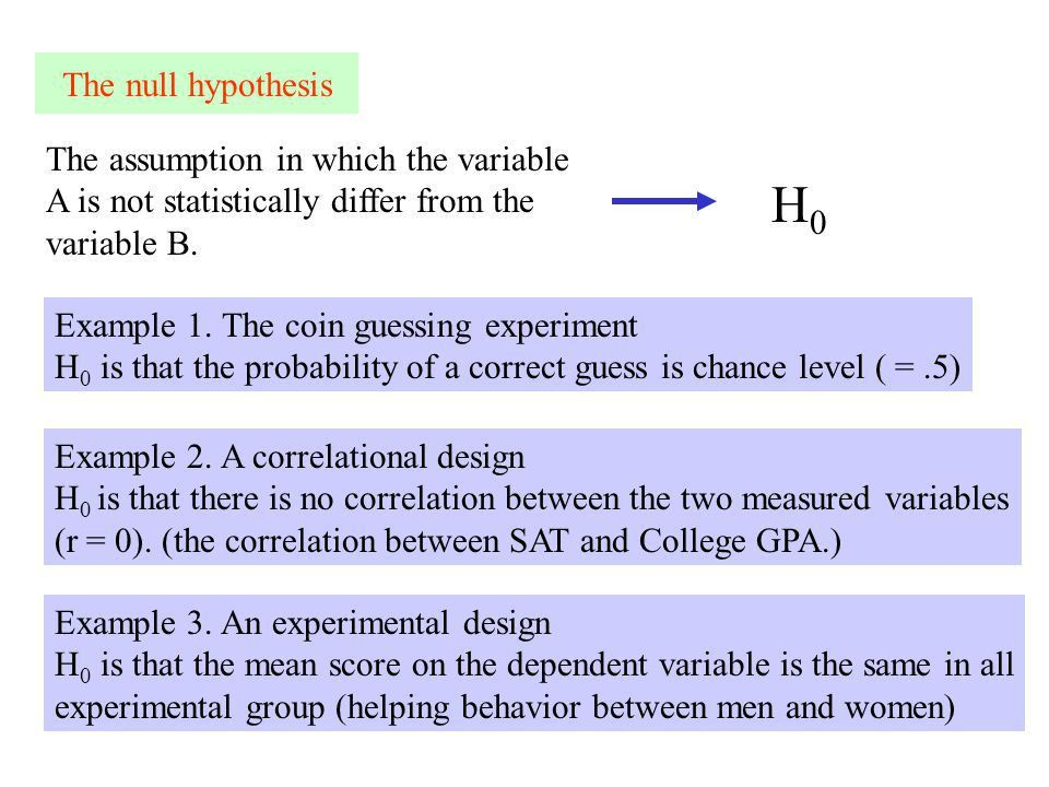 Chapter 8: Hypothesis Testing and Inferential Statistics What are ...
