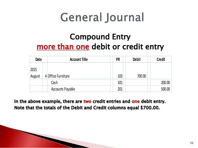 Compound Entry more than one debit or credit entry In the above ...