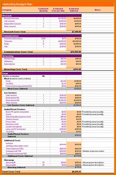 Microsoft Budget Template.Marketing Budget Planner Template.png ...