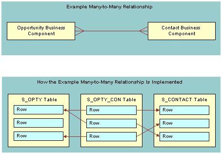 Bookshelf v8.0: Overview of Association Applets