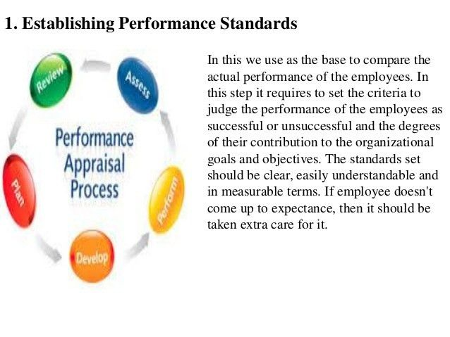 9 steps of the performance appraisal process